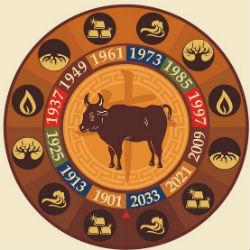 счастливый гороскоп для быка