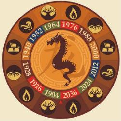 счастливый гороскоп для дракона