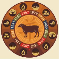 счастливый гороскоп для козы