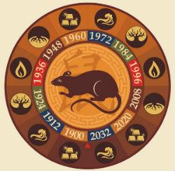 счастливый гороскоп для крысы