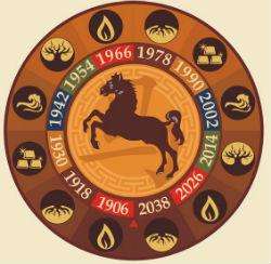 счастливый гороскоп для лошади