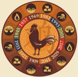 счастливый гороскоп для петуха