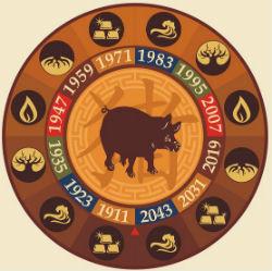 счастливый гороскоп для свиньи