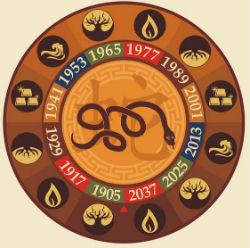 счастливый гороскоп для змеи